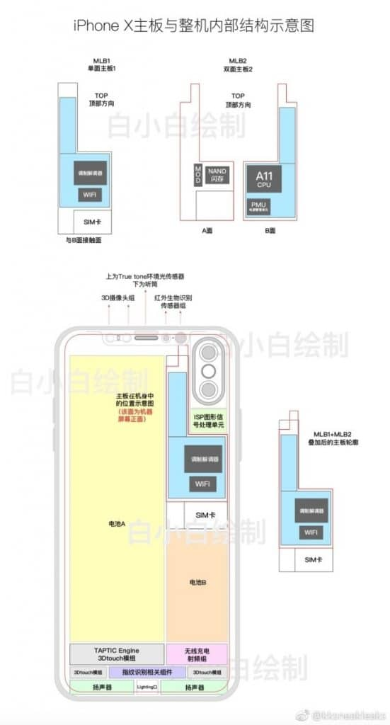 The iPhone 8 May Come With A Small 2700 mAh Battery And Cost More Than 1000 US Dollars