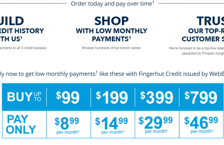 Ultimate Guide to Fingerhut – Top Buy Now and Pay Later Website